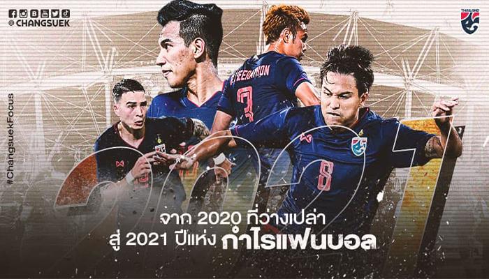 ช้างศึก 2021